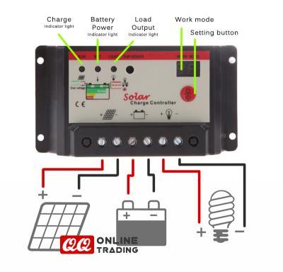 کنترل شارژ خورشیدی